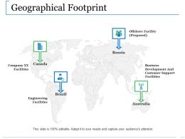 Geographical Footprint Ppt Summary