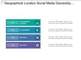 Geographical Location Social Media Ownership Concentration Board Directors