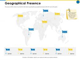 Geographical Presence Business Manual Ppt Powerpoint Presentation Inspiration Objects