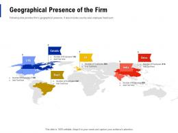 Geographical Presence Of The Firm Creating Business Monopoly Ppt Powerpoint Good