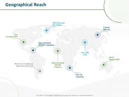 Geographical Reach Ppt Powerpoint Presentation Inspiration Example Introduction
