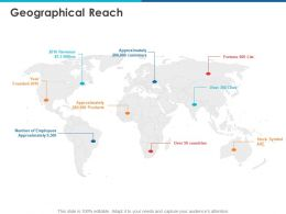 Geographical Reach Revenue Ppt Powerpoint Presentation Picture
