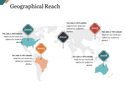 Geographical Reach Sample Of Ppt Presentation