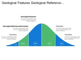 Geological Features Geological Reference Information Fundamental Data