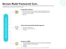 German Model Framework Cont Contains Ppt Powerpoint Presentation Pictures Gallery