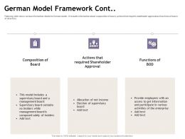 German Model Framework Cont Functions Of Bod Ppt Powerpoint Presentation Pictures Graphics Download
