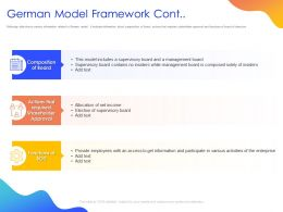 German Model Framework Cont Ppt Powerpoint Presentation Icon Designs