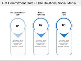Get Commitment Date Public Relations Social Media Optimization