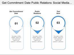 Get Commitment Date Public Relations Social Media Optimization