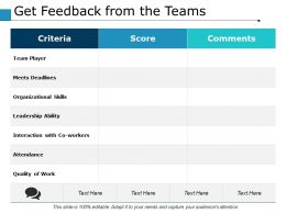 Get Feedback From The Teams Ppt Powerpoint Presentation File Summary