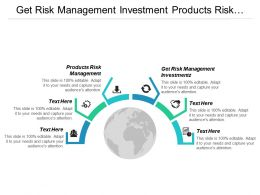 Get Risk Management Investment Products Risk Management Cpb