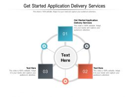 Get Started Application Delivery Services Ppt Powerpoint Professional Layouts Cpb