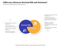 Get Started With Automation Testing Using Selenium Difference Between Borland Silk And Selenium Ppt Show