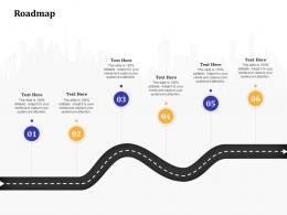 Get Started With Automation Testing Using Selenium Roadmap Ppt Powerpoint Pictures