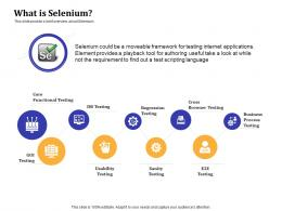 Get Started With Automation Testing Using Selenium What Is Selenium Ppt Clipart