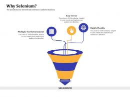 Get Started With Automation Testing Using Selenium Why Selenium Ppt Guide