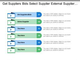 Get Suppliers Bids Select Supplier External Supplier Follow Supplier