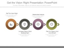 Get The Vision Right Presentation Powerpoint