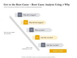 Get To The Root Cause Root Cause Analysis Using 5 Why Ppt Powerpoint Slide Portrait