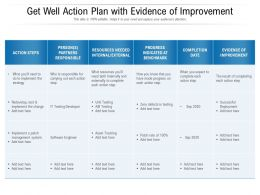 Get Well Action Plan With Evidence Of Improvement