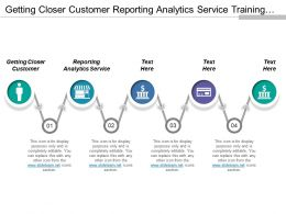 Getting Closer Customer Reporting Analytics Service Training Administrator