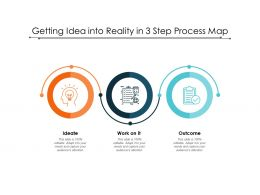 Getting Idea Into Reality In 3 Step Process Map