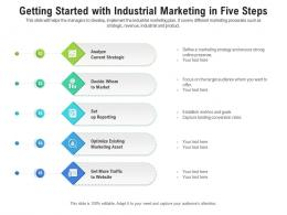 Getting Started With Industrial Marketing In Five Steps
