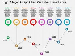Gh Eight Staged Graph Chart With Year Based Icons Flat Powerpoint Design