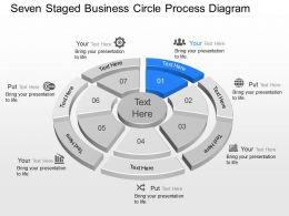 gh Seven Staged Business Circle Process Diagram Powerpoint Template