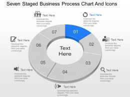 gi Seven Staged Business Process Chart And Icons Powerpoint Template