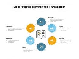 Gibbs Reflective Learning Cycle In Organisation