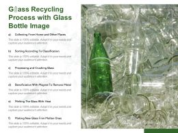 Glass Recycling Process With Glass Bottle Image