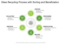 Glass Recycling Process With Sorting And Beneficiation