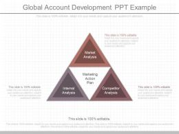 Global Account Development Ppt Example