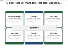 Global Account Managers Targeted Message Generic Sales Force