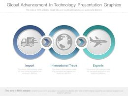 Global Advancement In Technology Presentation Graphics
