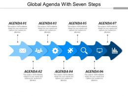 Global Agenda With Seven Steps