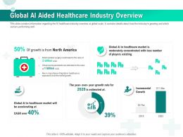 Global AI Aided Healthcare Industry Overview Ppt Inspiration