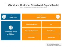 Global And Customer Operational Support Model