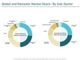 Global And Domestic Market Share By Sub Sector Connected Cars Ppt Powerpoint Presentation Outline
