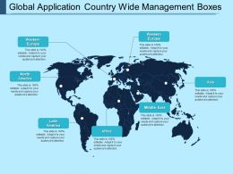 Global Application Country Wide Management Boxes
