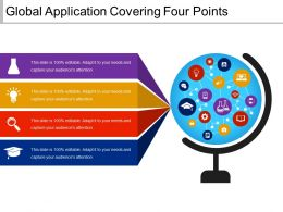 Global Application Covering Four Points