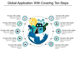 Global Application With Covering Ten Steps