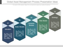 Global Asset Management Process Presentation Ideas