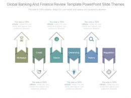Global Banking And Finance Review Template Powerpoint Slide Themes