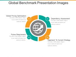 Global Benchmark Presentation Images