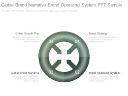Global Brand Narrative Brand Operating System Ppt Sample
