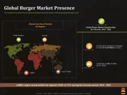 Global Burger Market Presence Business Pitch Deck For Food Start Up Ppt File Influencers