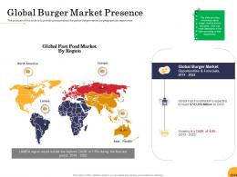 Global Burger Market Presence Food Startup Business Ppt Powerpoint Presentation Gallery Graphics