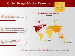 Global Burger Market Presence Forecasts Fast Ppt Powerpoint Presentation Show Guidelines